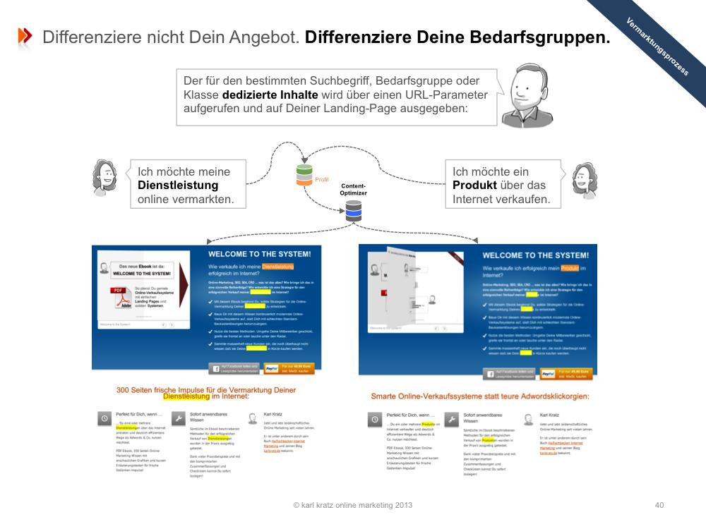 Online Marketing Mit Zweistufigem Verkaufssystem