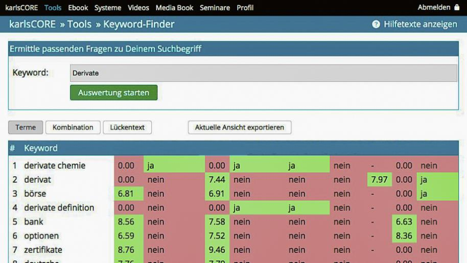 Keyword Tool » karlsCORE Keyword Finder