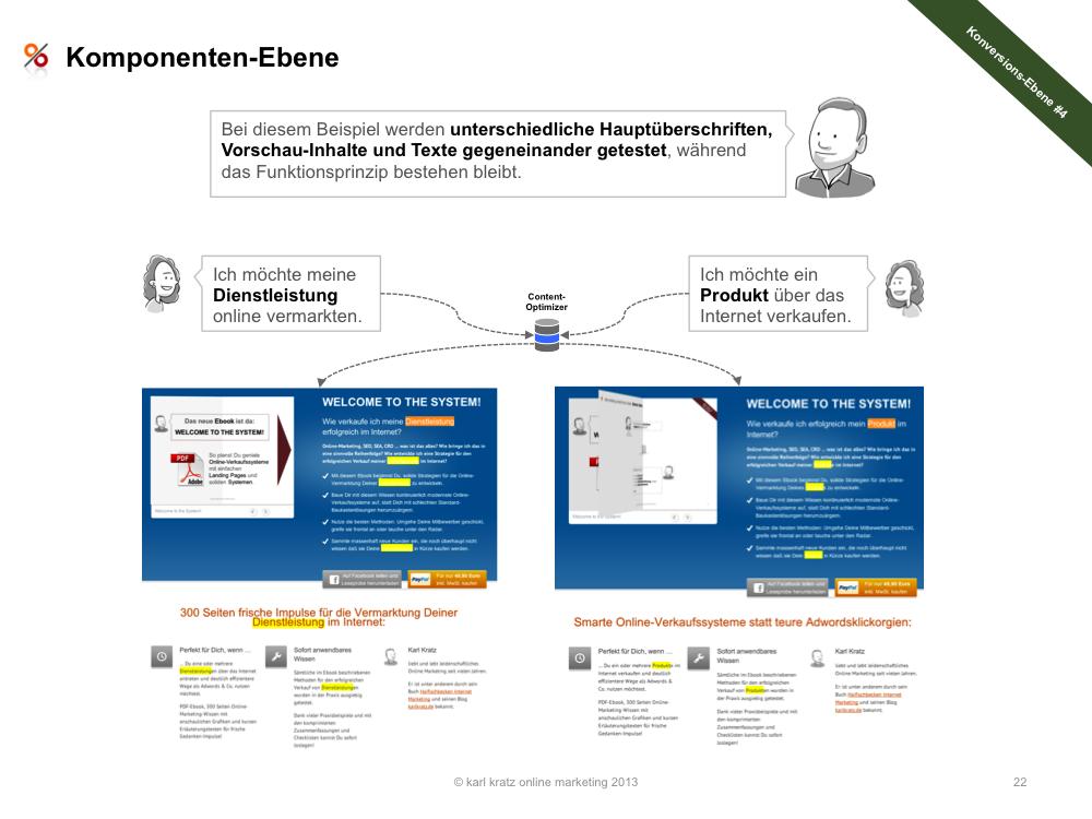 Konversion » Komponenten-Ebene