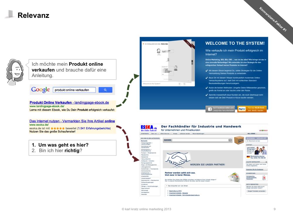 Landing Page » Relevanz als Konversionsfaktor